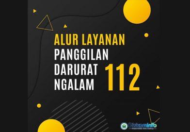 Alur Layanan Panggilan Darurat NGALAM 112
